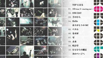 kokorooto_dvd_menu2.jpg